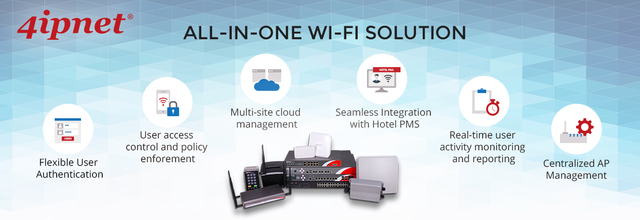 Solution 6 - ALL-IN-ONE License Free Wireless LAN Solution